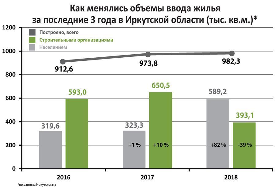 Строительстве стоимость человека часа 2016 иркутск в часы купить ломбард киев